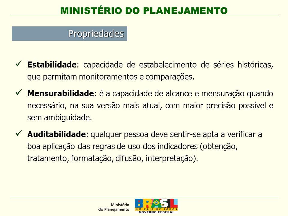 Propriedades Estabilidade: capacidade de estabelecimento de séries históricas, que permitam monitoramentos e comparações.