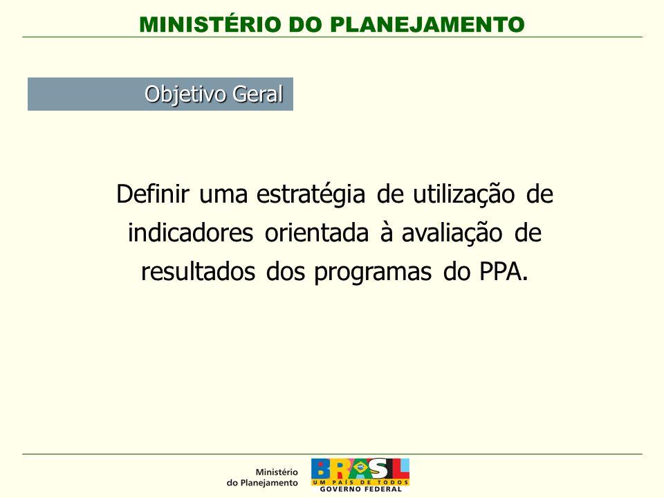 Objetivo Geral Definir uma estratégia de utilização de indicadores orientada à avaliação de resultados dos programas do PPA.