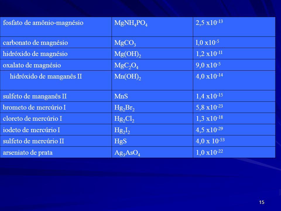 fosfato de amônio-magnésio