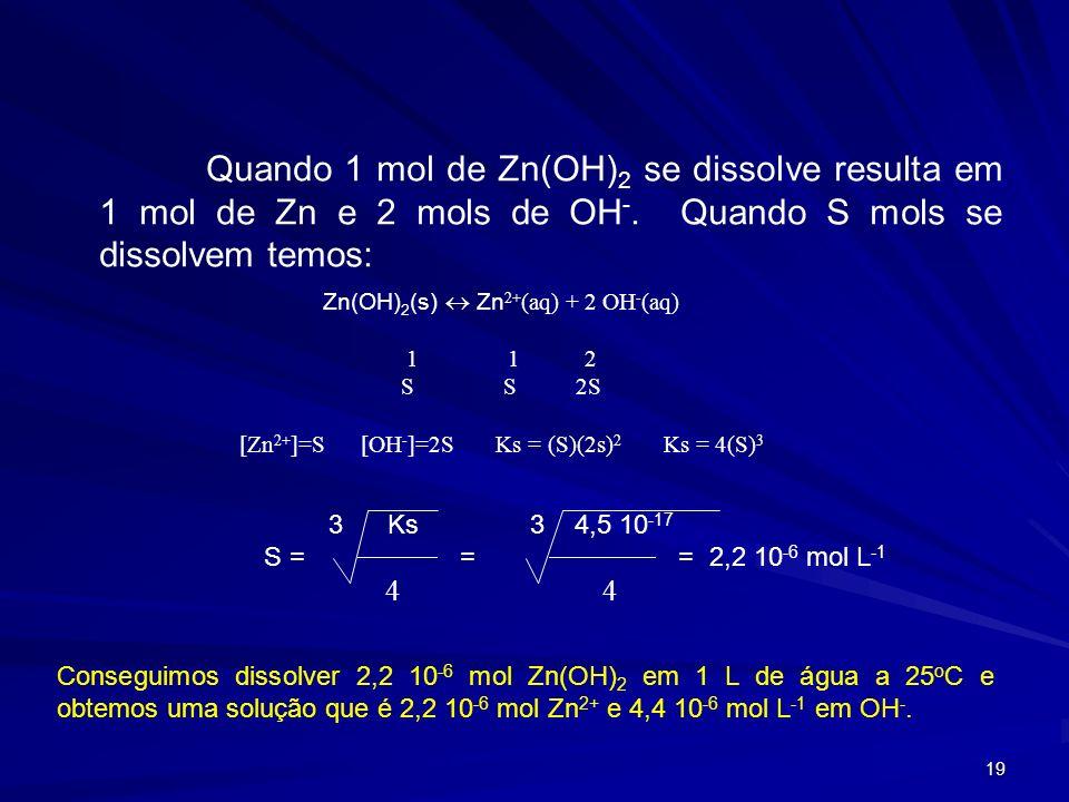 Quando 1 mol de Zn(OH)2 se dissolve resulta em 1 mol de Zn e 2 mols de OH-. Quando S mols se dissolvem temos: