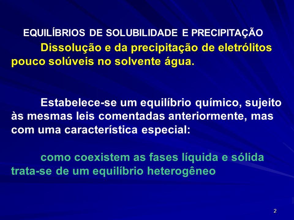 EQUILÍBRIOS DE SOLUBILIDADE E PRECIPITAÇÃO
