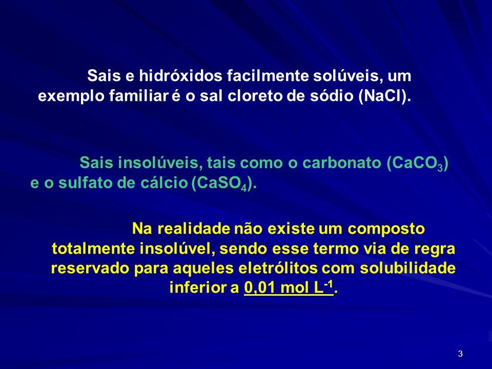 Sais e hidróxidos facilmente solúveis, um exemplo familiar é o sal cloreto de sódio (NaCl).