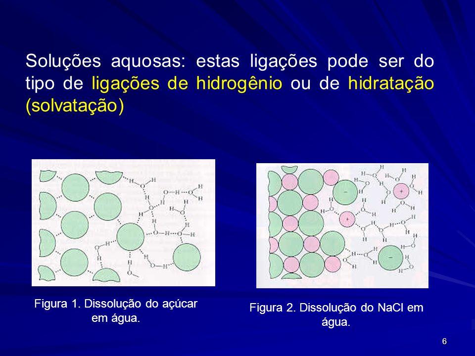 Soluções aquosas: estas ligações pode ser do tipo de ligações de hidrogênio ou de hidratação (solvatação)
