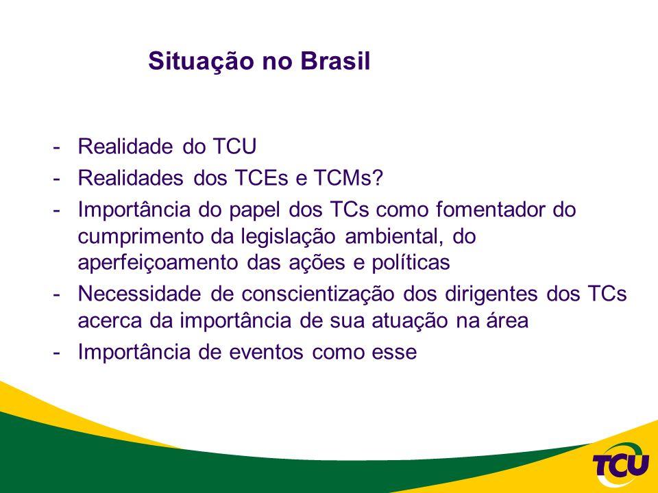 Situação no Brasil Realidade do TCU Realidades dos TCEs e TCMs
