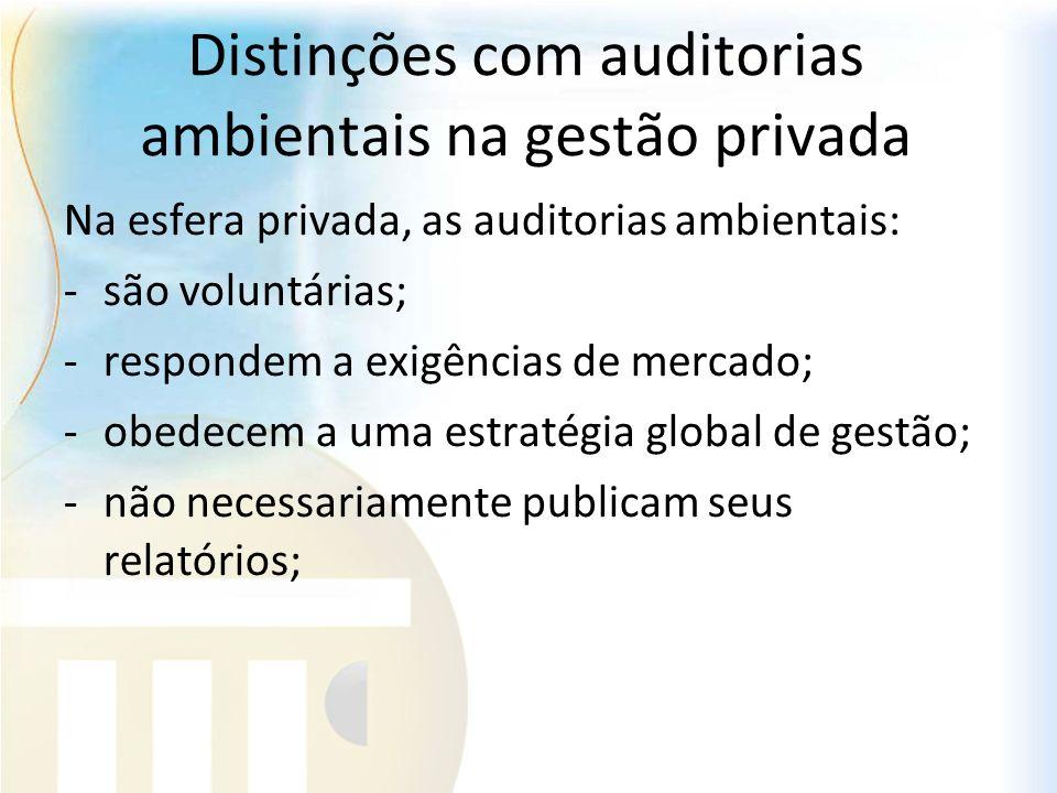 Distinções com auditorias ambientais na gestão privada