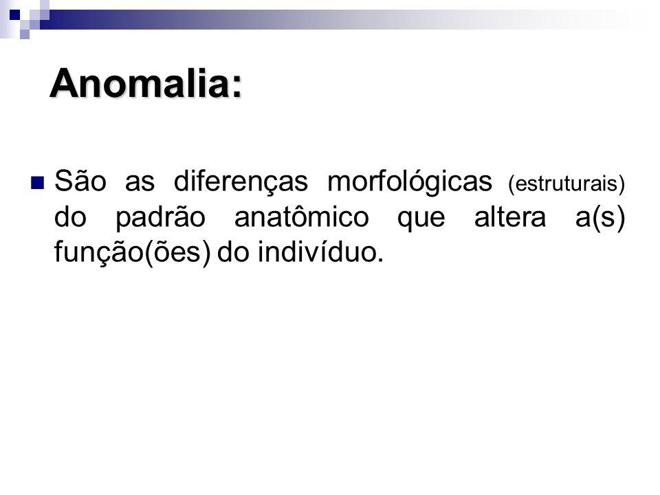 Anomalia: São as diferenças morfológicas (estruturais) do padrão anatômico que altera a(s) função(ões) do indivíduo.