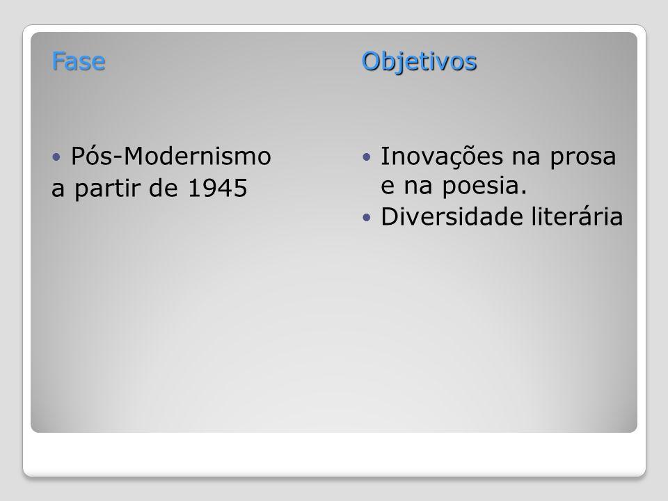 Fase Pós-Modernismo. a partir de 1945. Objetivos.