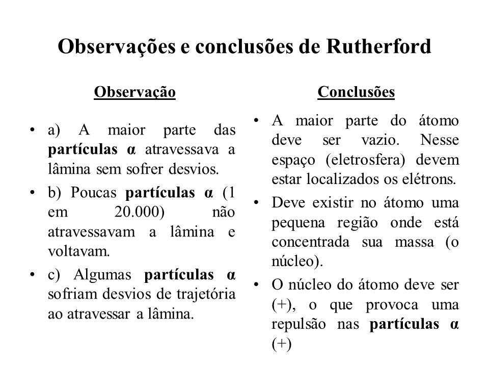 Observações e conclusões de Rutherford