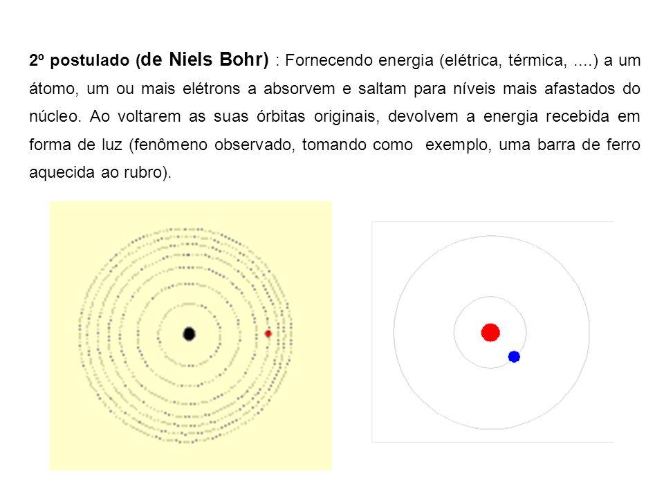 2º postulado (de Niels Bohr) : Fornecendo energia (elétrica, térmica,