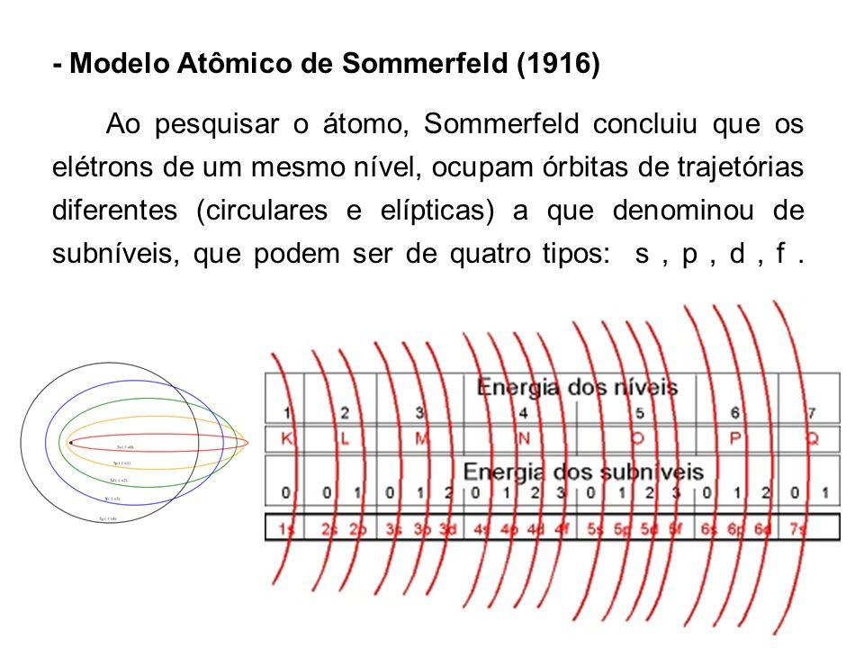 - Modelo Atômico de Sommerfeld (1916)