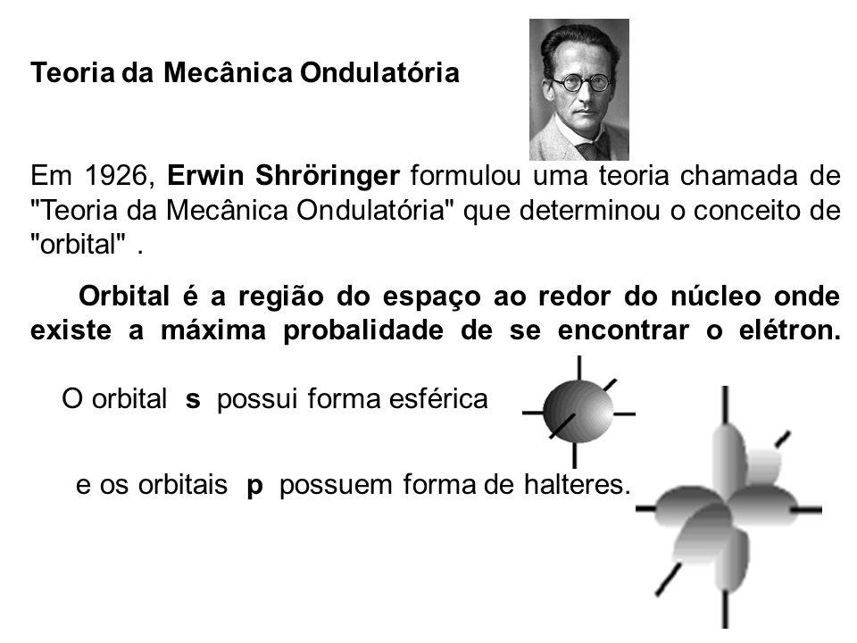 Teoria da Mecânica Ondulatória