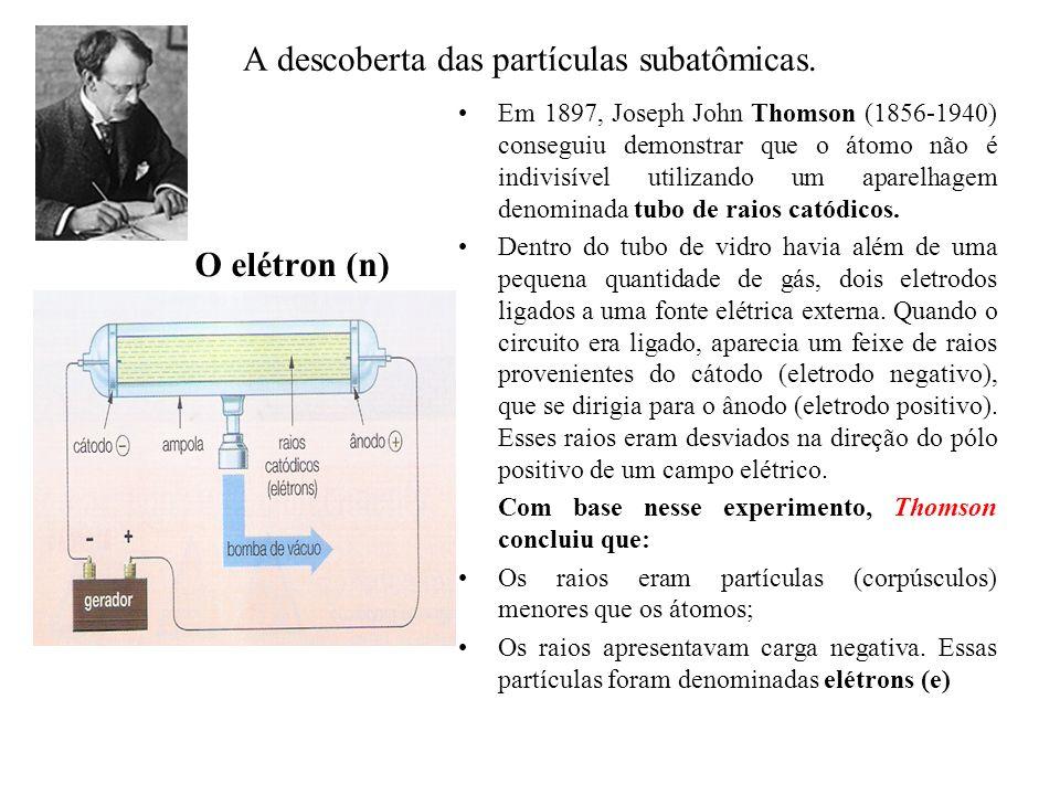 A descoberta das partículas subatômicas.