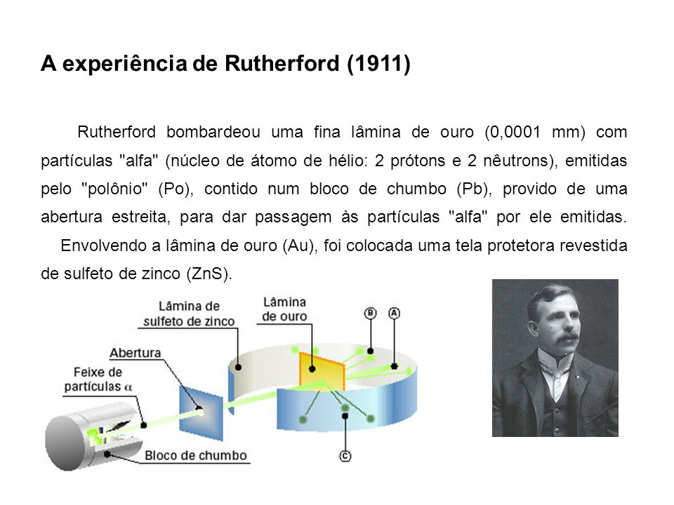A experiência de Rutherford (1911)