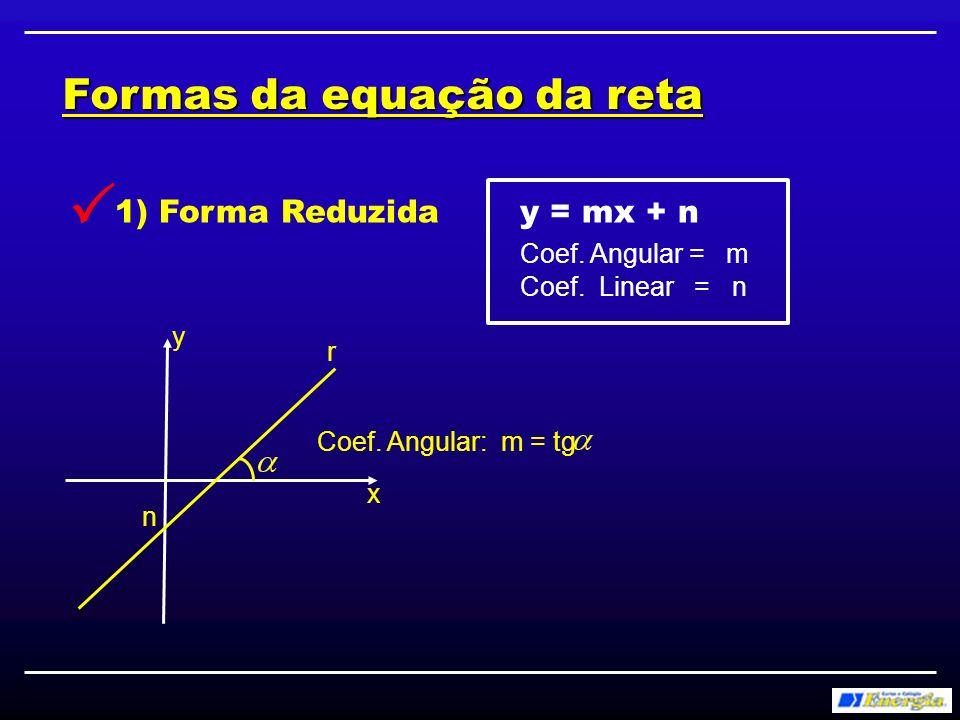  Formas da equação da reta y = mx + n 1) Forma Reduzida