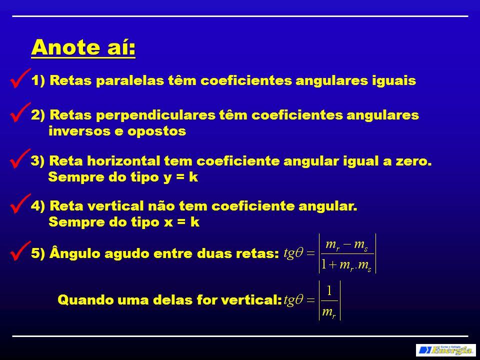 Anote aí:  1) Retas paralelas têm coeficientes angulares iguais.  2) Retas perpendiculares têm coeficientes angulares.