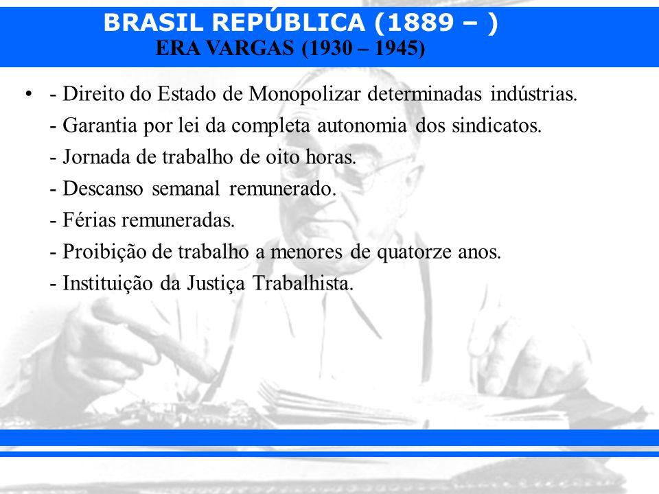 - Direito do Estado de Monopolizar determinadas indústrias.