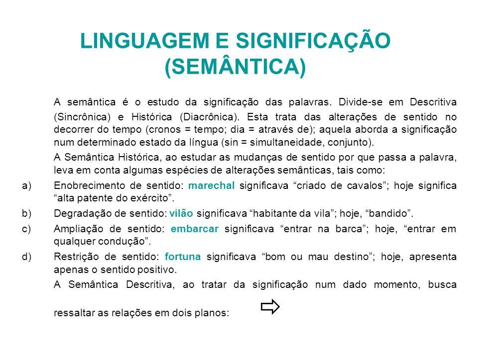 LINGUAGEM E SIGNIFICAÇÃO (SEMÂNTICA)
