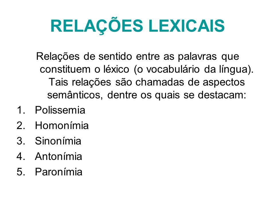 RELAÇÕES LEXICAIS