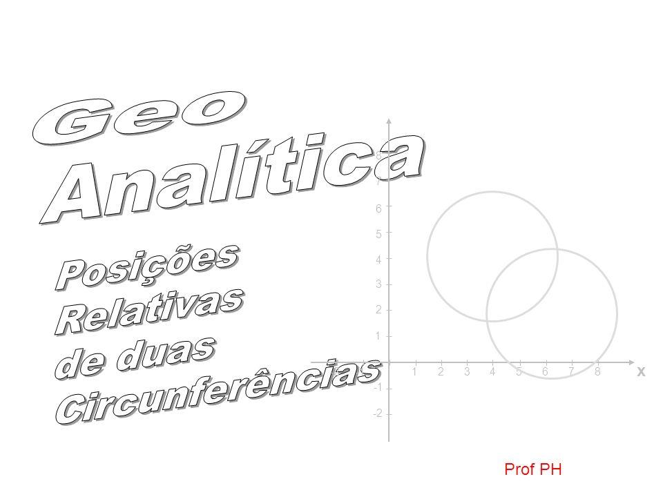 Geo Analítica Posições Relativas de duas Circunferências x Prof PH -2
