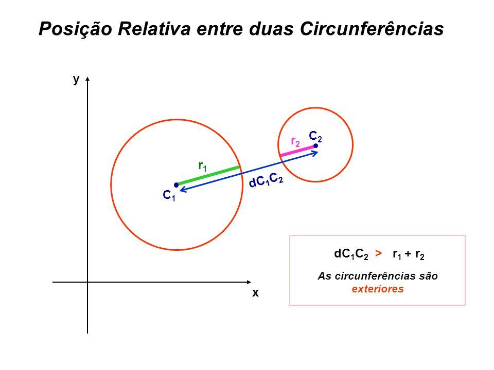 As circunferências são exteriores