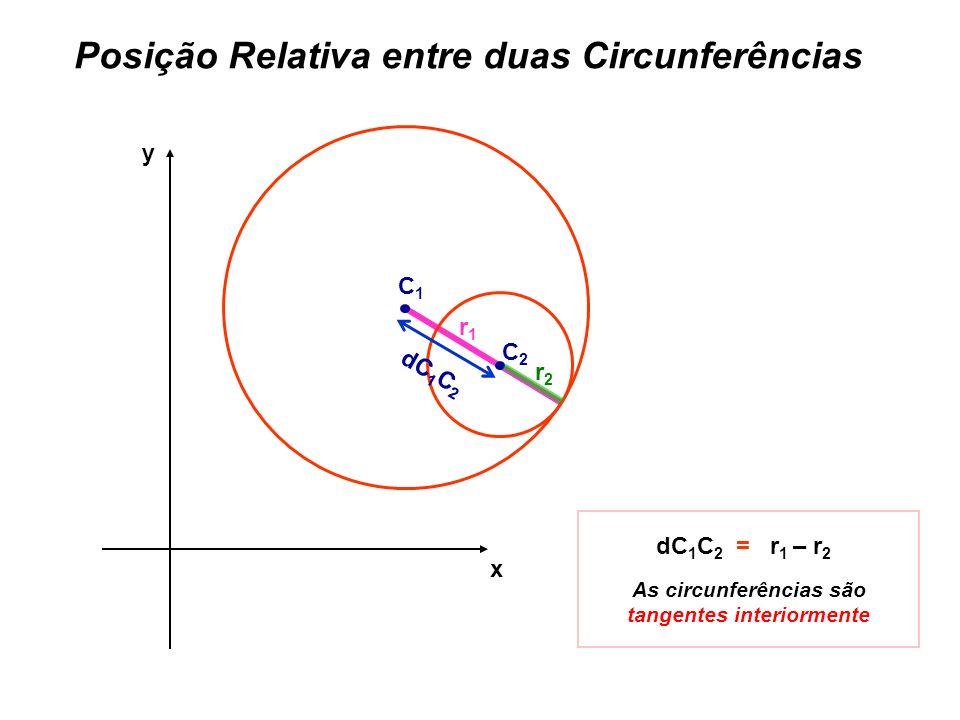 As circunferências são tangentes interiormente