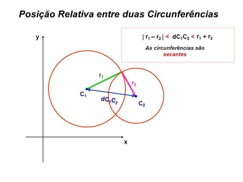 As circunferências são