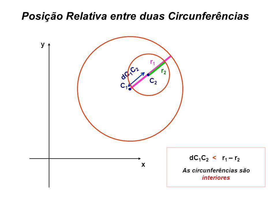 As circunferências são interiores