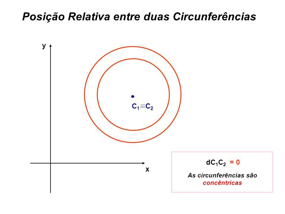 As circunferências são concêntricas