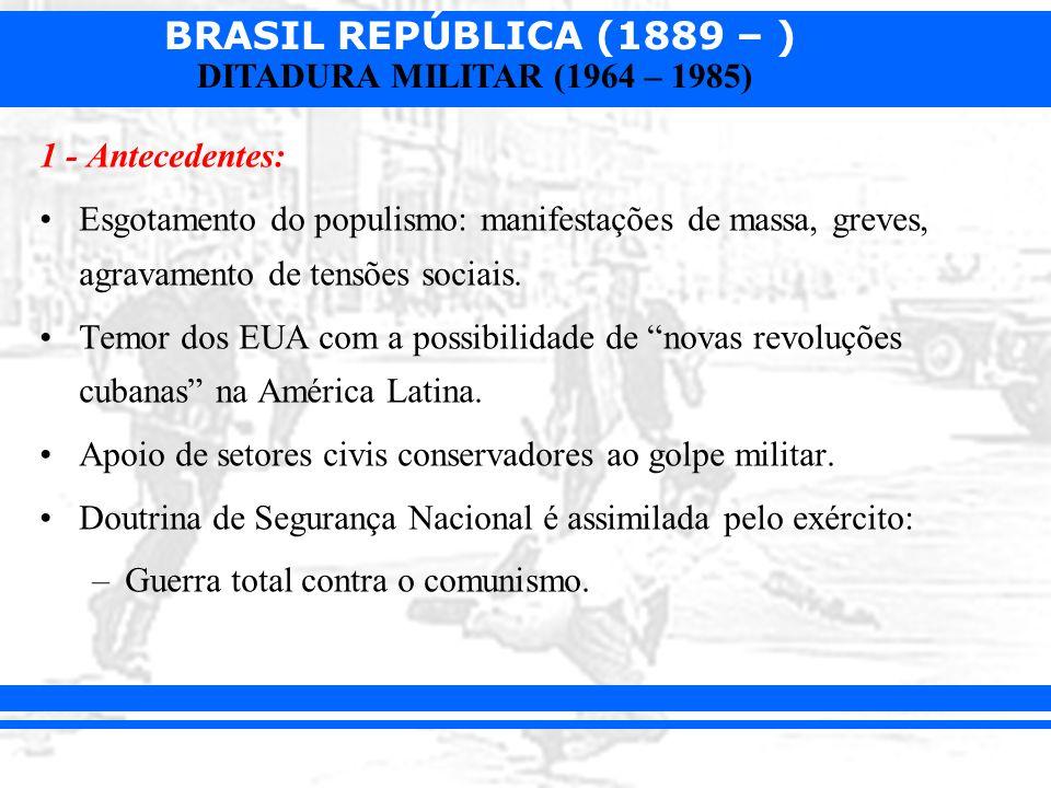 1 - Antecedentes: Esgotamento do populismo: manifestações de massa, greves, agravamento de tensões sociais.