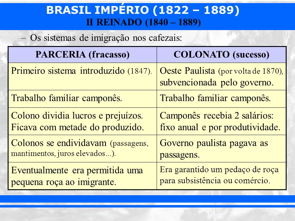 PARCERIA (fracasso) COLONATO (sucesso)