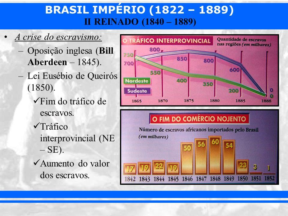 A crise do escravismo: Oposição inglesa (Bill Aberdeen – 1845). Lei Eusébio de Queirós (1850). Fim do tráfico de escravos.