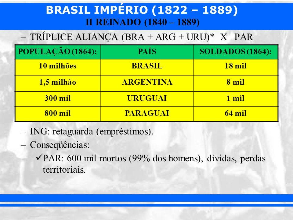 TRÍPLICE ALIANÇA (BRA + ARG + URU)* X PAR