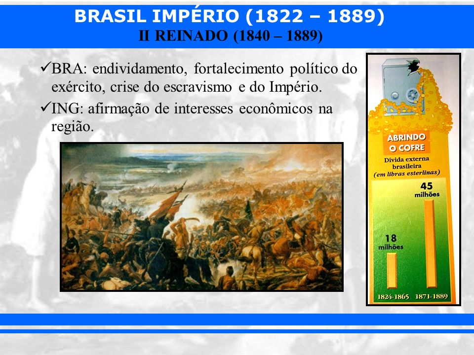 BRA: endividamento, fortalecimento político do exército, crise do escravismo e do Império.