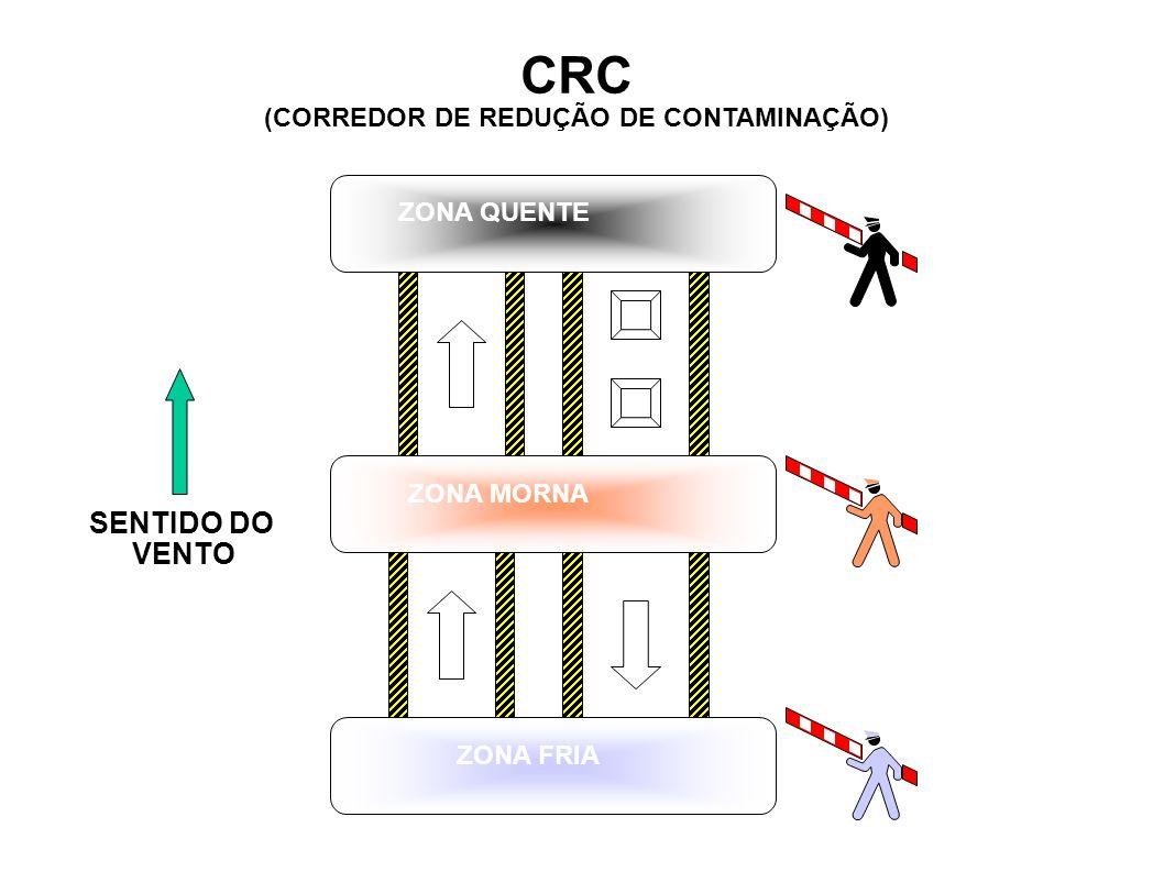 (CORREDOR DE REDUÇÃO DE CONTAMINAÇÃO)