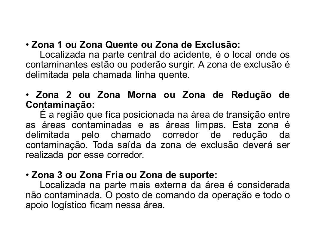 • Zona 1 ou Zona Quente ou Zona de Exclusão: