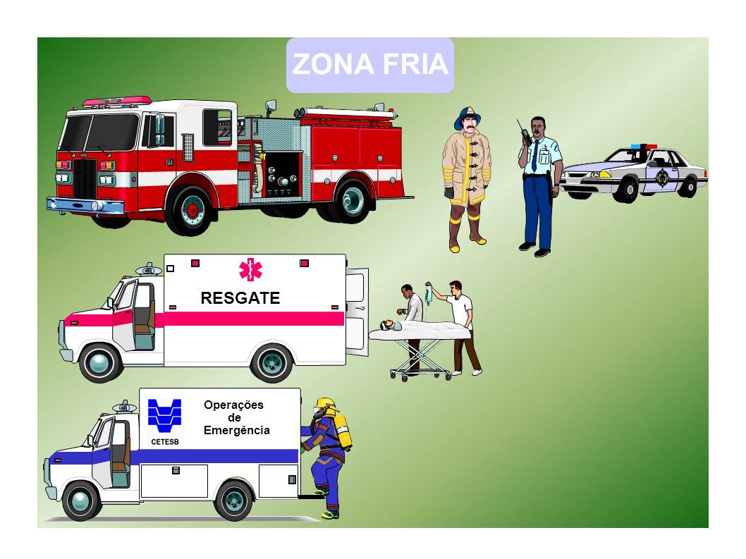 ZONA FRIA RESGATE Operações de Emergência