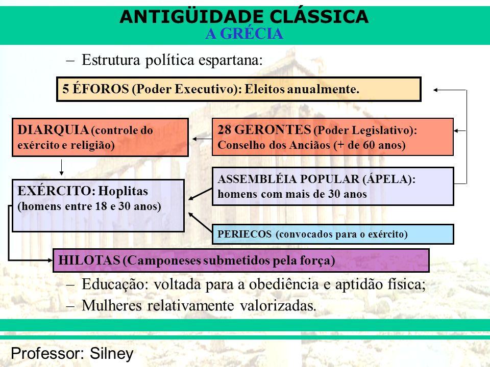 Estrutura política espartana: