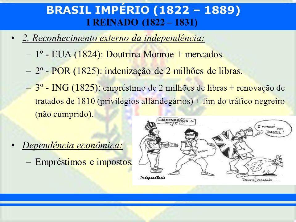 2. Reconhecimento externo da independência: