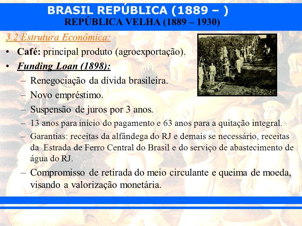 Café: principal produto (agroexportação). Funding Loan (1898):