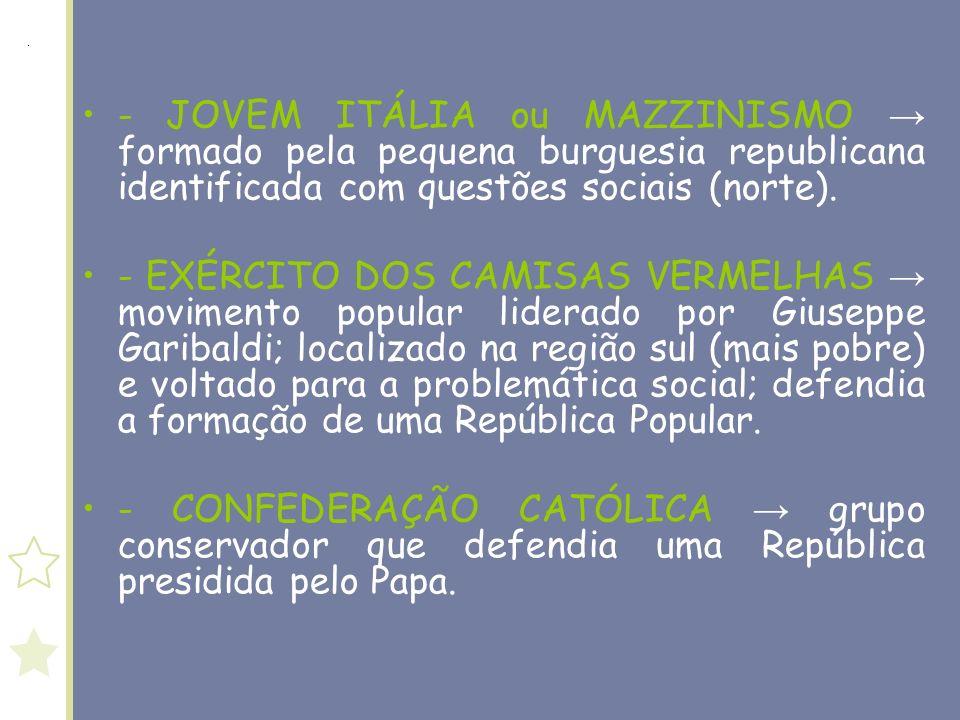 - JOVEM ITÁLIA ou MAZZINISMO → formado pela pequena burguesia republicana identificada com questões sociais (norte).