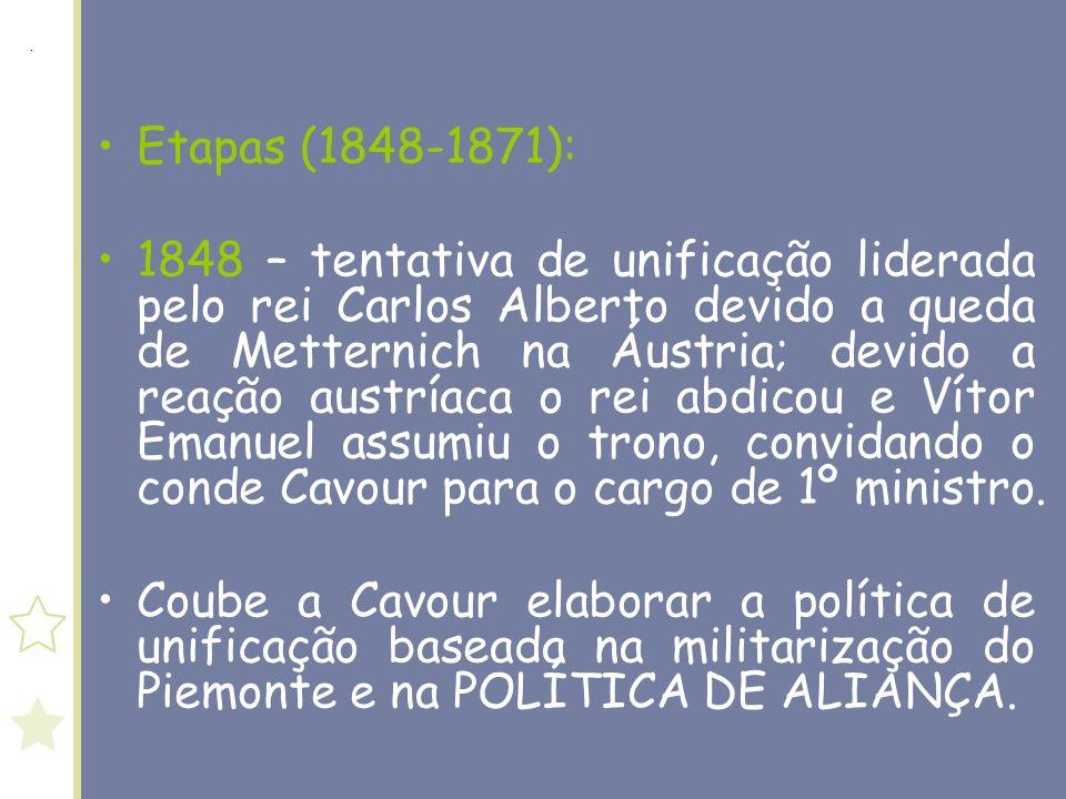 Etapas (1848-1871):