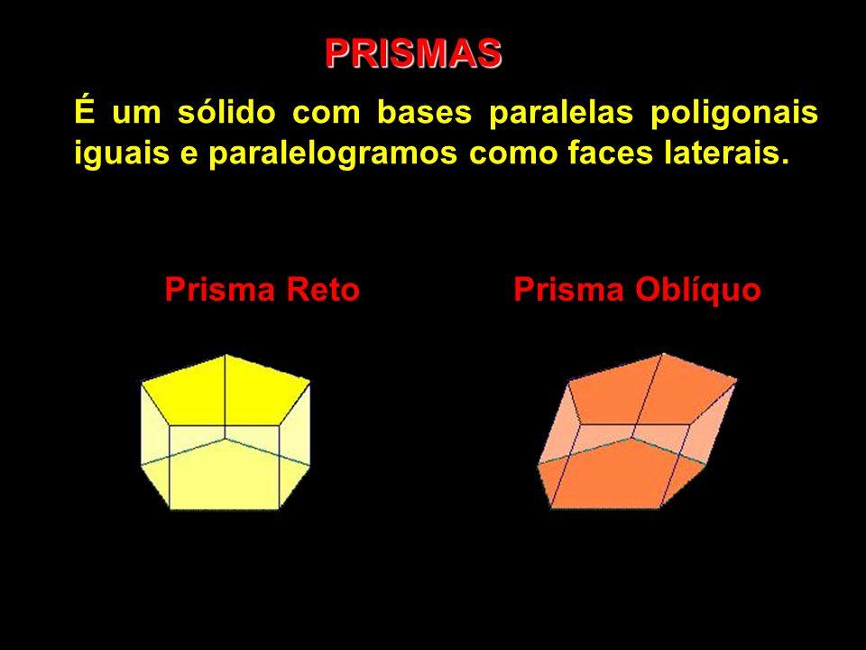 PRISMASÉ um sólido com bases paralelas poligonais iguais e paralelogramos como faces laterais. Prisma Reto.