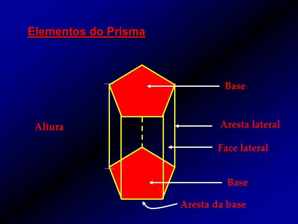 Elementos do Prisma Aresta lateral Altura Face lateral Base