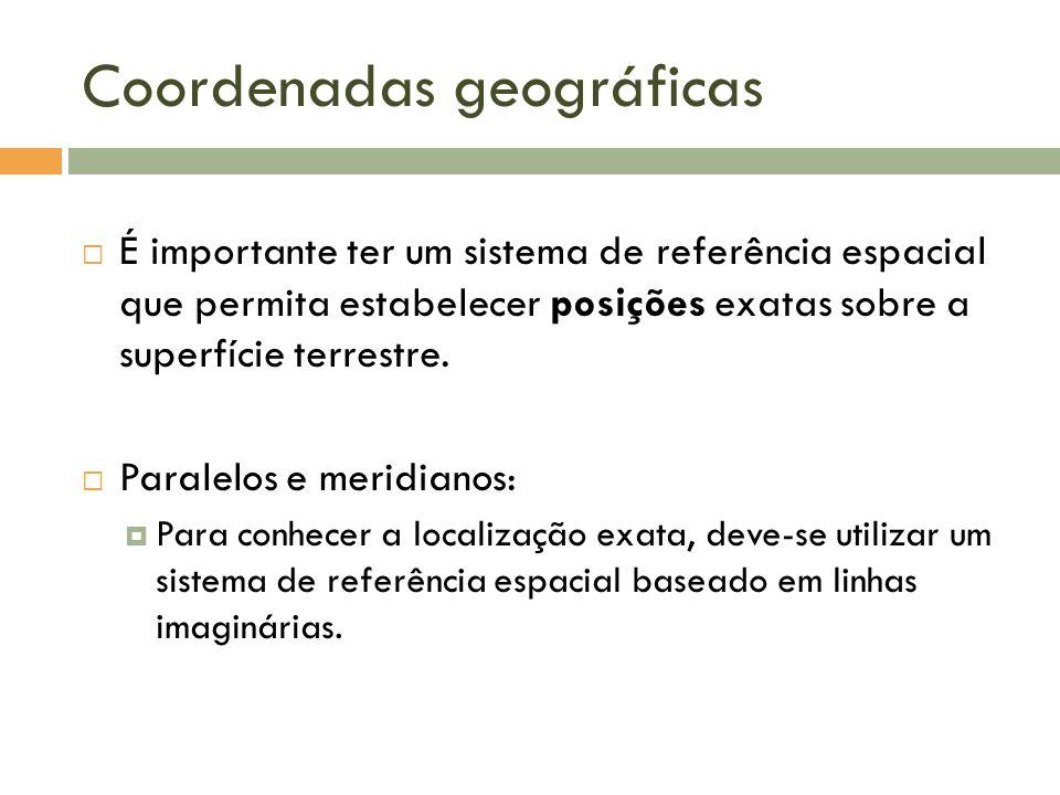 Coordenadas geográficas