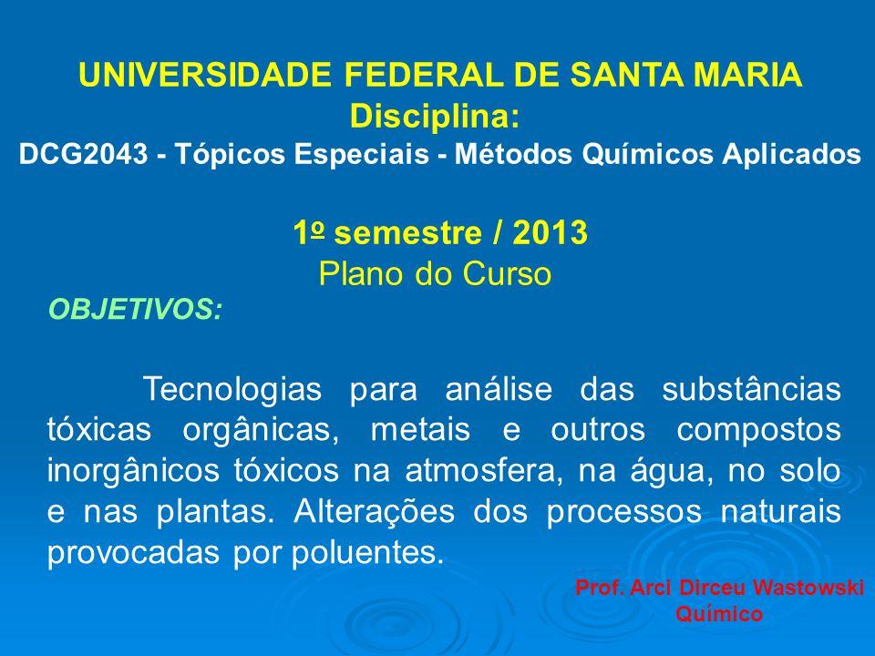 UNIVERSIDADE FEDERAL DE SANTA MARIA Disciplina: