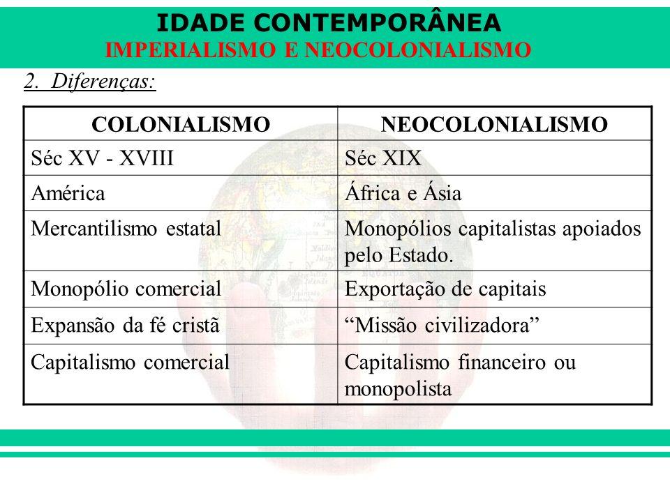 2. Diferenças: COLONIALISMO. NEOCOLONIALISMO. Séc XV - XVIII. Séc XIX. América. África e Ásia.