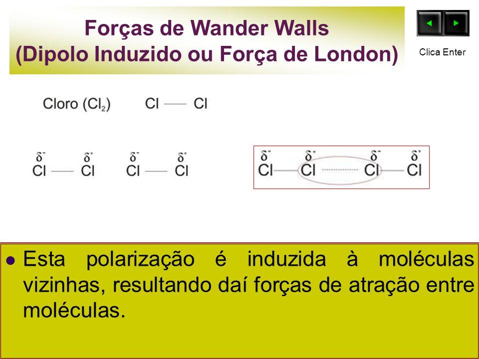 Forças de Wander Walls (Dipolo Induzido ou Força de London)