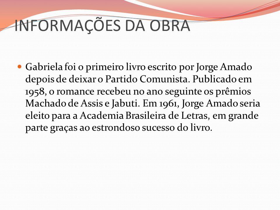INFORMAÇÕES DA OBRA