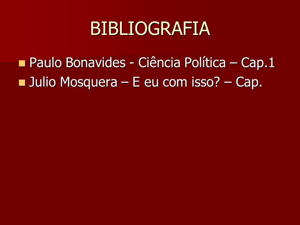 BIBLIOGRAFIA Paulo Bonavides - Ciência Política – Cap.1