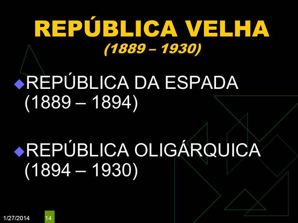 REPÚBLICA VELHA (1889 – 1930) REPÚBLICA DA ESPADA (1889 – 1894)